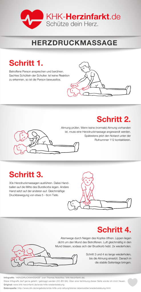 Herzdruckmassage im Notfall anwenden